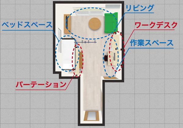 部屋のレイアウト図面