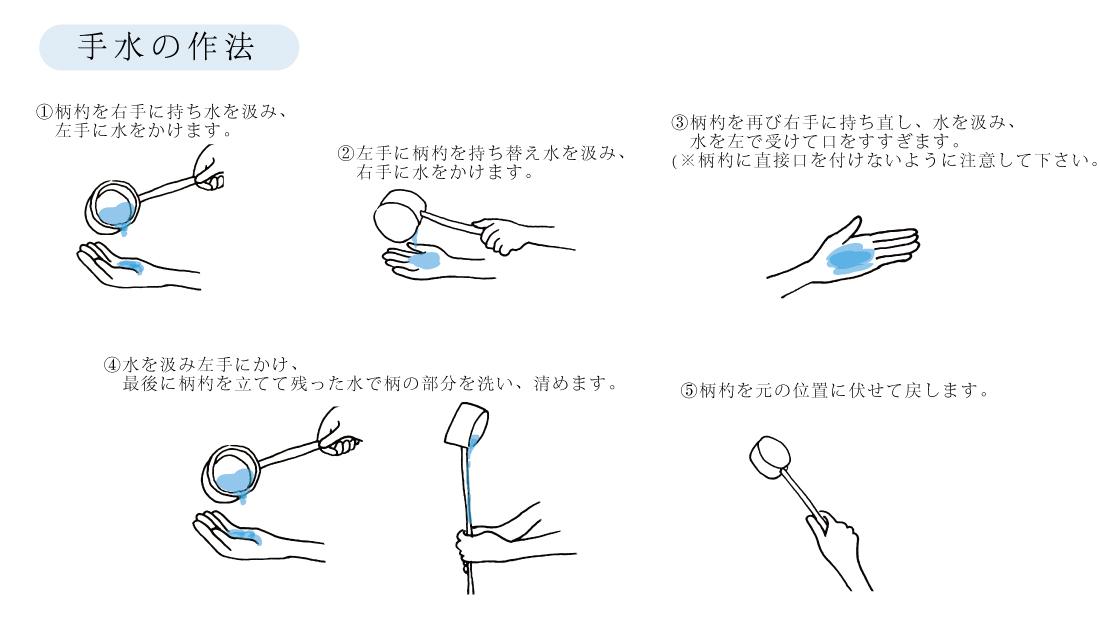 手水舎 作法