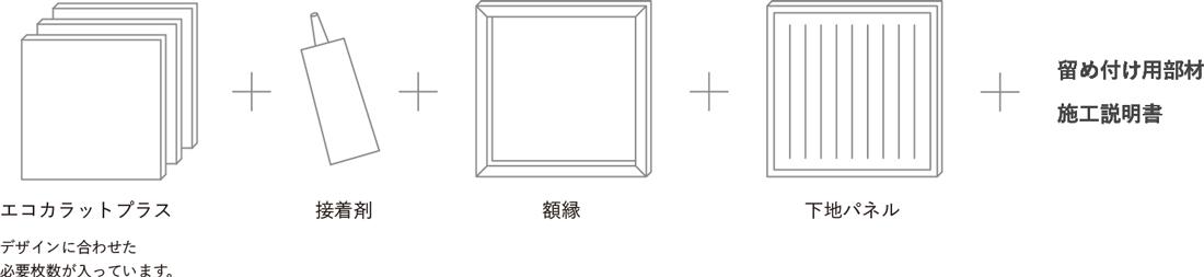 design-panel