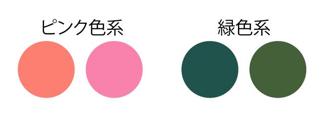 カラーチャート改類2