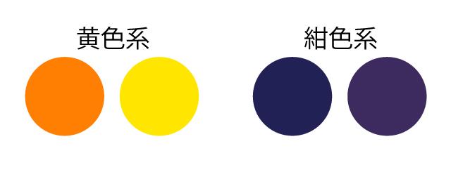 カラーチャート改類1