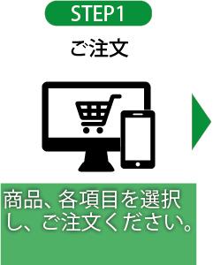 order_flow06