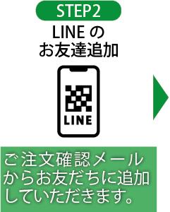 order_flow07